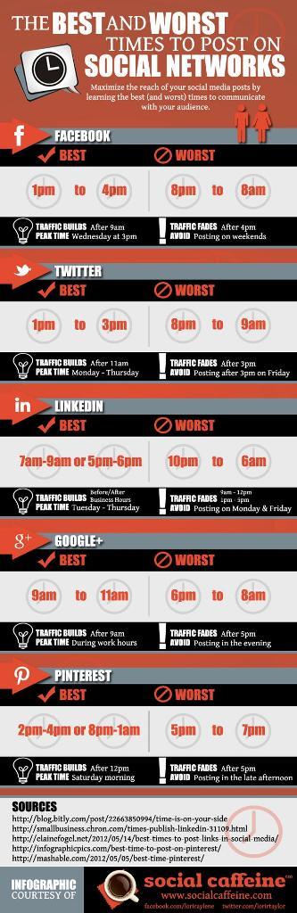 horas mas acceso a redes sociales